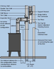 Chimney Amp Flue Design